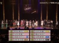 「AKB48グループ歌唱力No.1決定戦」優勝はSKE48 野島樺乃に決定!1位〜8位まで発表!