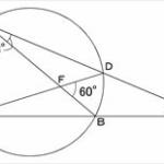 【画像】この問題を20秒で解けたら数学的センスあり