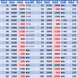 『7/11 エスパス渋谷スロ館 旧イベ』の画像