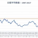 『日本人が日本株に投資してもお金持ちになれなかったワケ』の画像