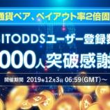 『BITODDS(ビットオッズ)がペイアウト2倍固定キャンペーン実施中!』の画像