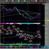 『「令和」になる1月前の平成最後の4月の日経平均株価は、ゆっくりと上昇!!「増田足」で株価を予測してみませんか?』の画像