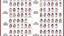 PRODUCE48グループバトル 勝敗&投票数&ランキング(1~12位)まとめ