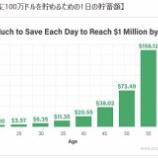 『バフェット太郎は「500円」と言う。マシュー・カーは「2ドル」と言う。』の画像