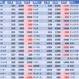 『5/11 123笹塚 旧イベ』の画像