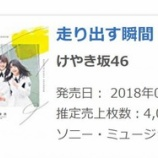 『けやき坂46デビューアルバム『走り出す瞬間』発売5日目で累計15万枚突破!』の画像