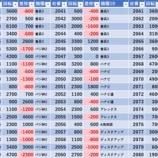 『6/10 エスパス渋谷新館 』の画像