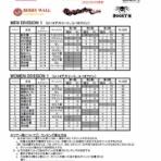 栃木県スポーツクライミング協会(TSCA)