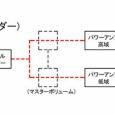 マルチの検討(3) チャンネルデバイダー