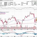 『米国、対中追加関税の一部延期で株価急騰も楽観は控えるべき理由』の画像