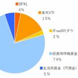 『SPXL,楽天VTI,ifreeNYダウ 2019年10月分の積み立てを実行』の画像