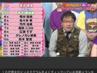 【乃木坂46】白石麻衣のInstagramアカウントが発見されるwwwwwwwww