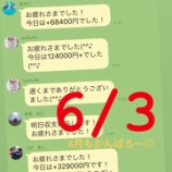 『【経験者さん向け】6月1週目の収支報告('ω')』の画像