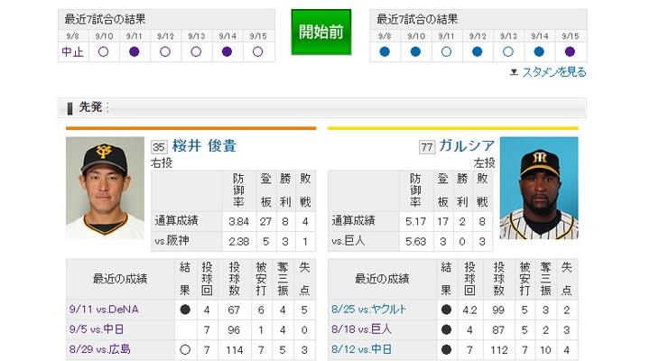 【 巨人実況!】vs 阪神![9/16]  先発は桜井!捕手は小林!