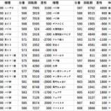 『10/26 MGM境 倖田柚希』の画像