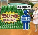 【一律10万円】1.申請書に世帯主が口座番号などを記入し返送 2.世帯主がマイナンバーカードを持っている場合のオンラインでの申請
