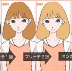 TAKUOの美容師物語