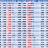 『10/16 エスパス渋谷新館 』の画像