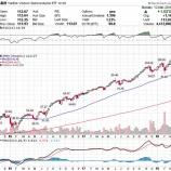 『【半導体】業界再編で個別株は乱高下。それでも強気トレンドは続くか』の画像
