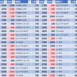 『10/26 ともえ富里 旧イベ』の画像