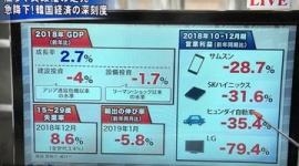 【韓国】市場の復讐…「韓国経済にはもう食えるものがない」と去って行く外国資本