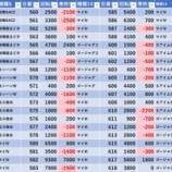 『4/8 キコーナ新宿三丁目 旧イベ』の画像