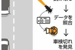 【違反車ホイホイ】ナンバーを自動で読み取って照会する画期的システムが出来たぞー!