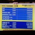 【画像】NHKの会長と理事のお給料でワロタwww #集金人 #役員報酬
