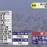 『3月3日報道 北海道の感染者79人』の画像