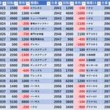 『10/28 エスパス新大久保駅前 旧イベ』の画像