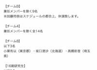 12/26 渡辺麻友卒業公演の出演メンバー発表!チーム8からは3人出演