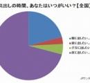 ゴミ出しは「福岡式」にして! 「夜に出したい」派が71%と圧倒