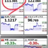 『ドル円』の画像