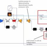 『[執筆途中]Turboshaft 定格点モデル(2) -turbine出口圧力を拘束条件にする-』の画像