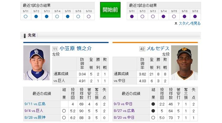 【 巨人実況!】vs 中日![9/19]  先発はメルセデス!捕手は大城!