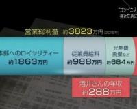 【悲報】コンビニ経営者の年収wwwwwwwwwwwwwwwwwwwww