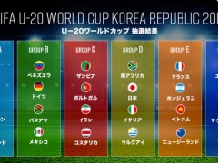 今回のU20W杯で日本代表はどこまで進めば成功?