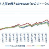 『バフェット太郎10種とS&P500ETFのトータルリターン【65カ月目】』の画像