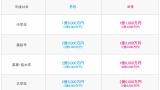 日本人の平均生涯賃金クソワロタwwwwwwwww(画像あり)