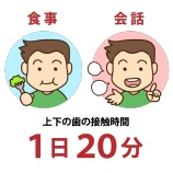 『TCHって知っていますか?【篠崎 ふかさわ歯科クリニック】』の画像