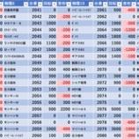 『7/15 エスパス新大久保駅前 旧イベ』の画像