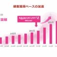 楽天モバイル、申込者数は410万を突破。三木谷氏「1GB以下のユーザーは想定していたよりもはるかに少ない」