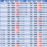 『10/9 スーパーDステーション錦糸町 旧イベ』の画像