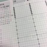 『手帳術2017 「2017年は ジブン手帳 Biz」と生きていく(2)』の画像
