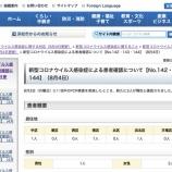 『【8月4日】浜松市で3名の新型コロナ感染症患者を確認、クラスター関連患者は2名、その他1名』の画像