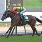 『【福島牝馬S結果】フェアリーポルカが抜け出し重賞2連勝!』の画像