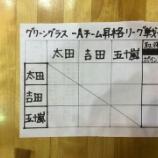 『Aチーム昇格リーグ戦』の画像