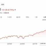 『S&P500ETFは金持ちへのショートカット!過去最高値更新も6万円分コツコツ買い増し。』の画像