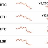 『【緊急】ビットコイン大暴落も、積み立て投資を始めるには最高のタイミングか』の画像