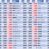 『6/18 エスパス新大久保駅前 旧イベ』の画像